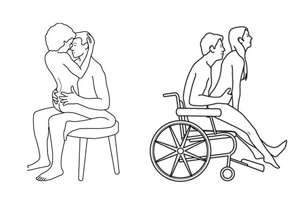 Illustratie Seksstandjes zittend op (rol)stoel